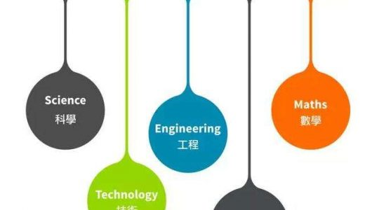中国教育科学研究院发布《STEM教师能力等级标准(试行)》