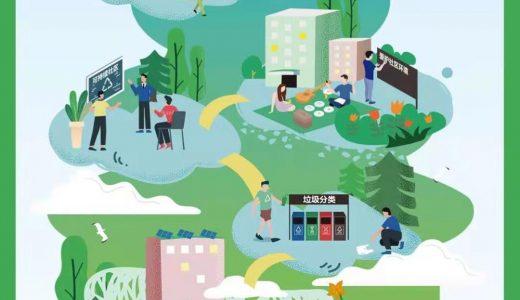 公益项目征集!万科基金会百万资金助力社区环境建设